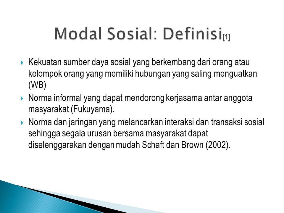 Modal Sosial: Definisi[1]